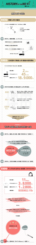 infographic_v2-01v2