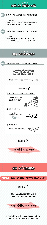 infographic_v3-01
