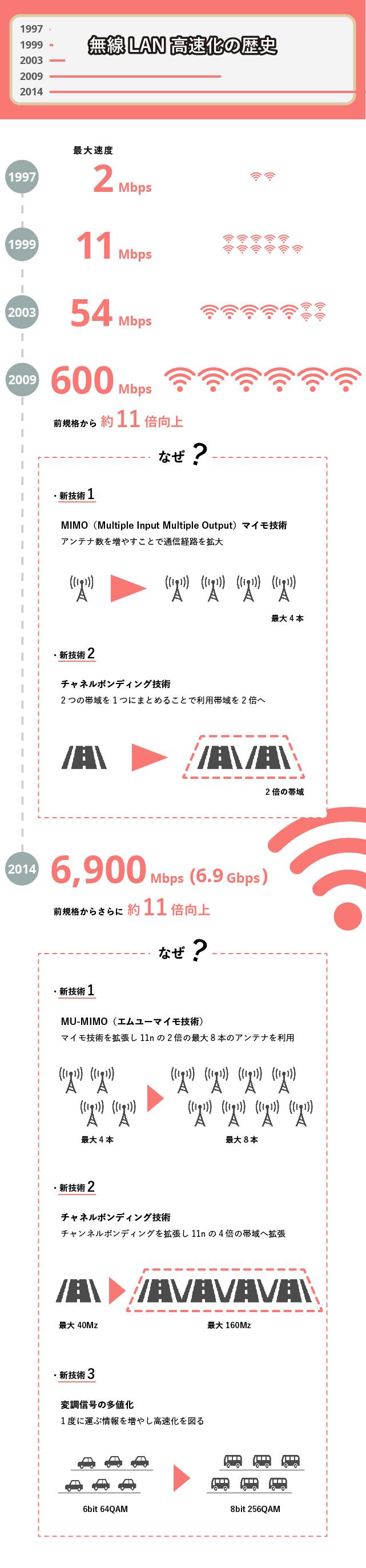 infographic_v3-02