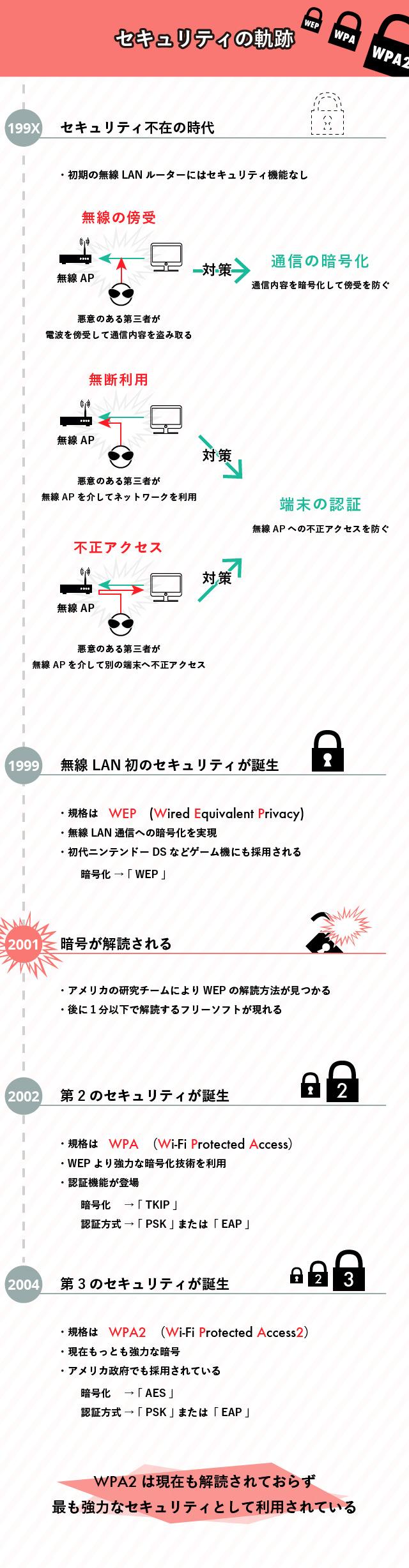 infographic_v4-01